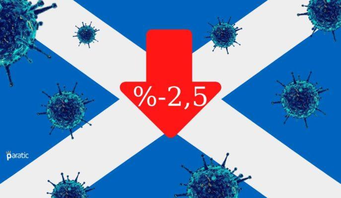 İskoçya GSYİH'si 2020'nin İlk Çeyreğinde %2,5 Küçüldü