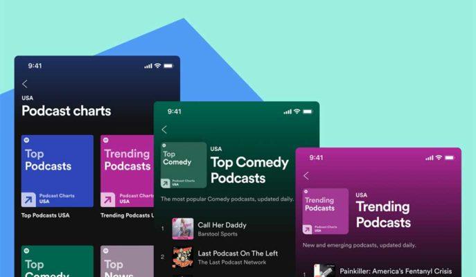 Spotify Podcast Yayınlarına Özel Popüler Çalma Listeleri Oluşturuyor