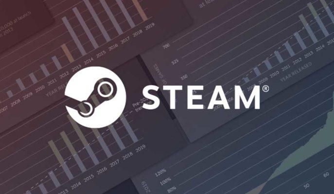 Steam Uzun Zamandır Beklenen Topluluk Önerileri Özelliğini Yayınladı
