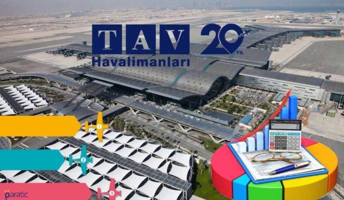 Uçuşların Yeniden Başlaması ve Covid-19 Protokolü TAV Hisselerine Yaradı