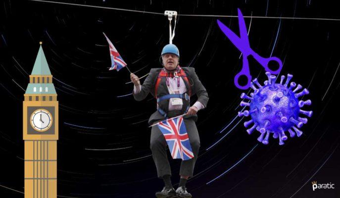 UOB'nin İngiltere Ekonomisi için Görünümü Kırılganlığını Koruyor