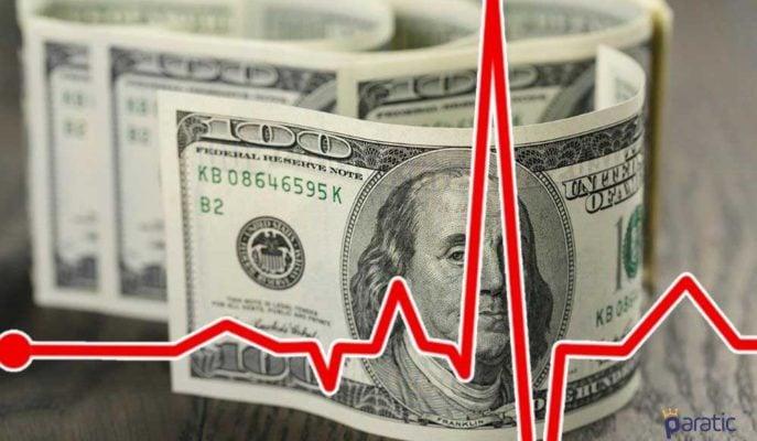 Dolar Kritik PPK Kararı Öncesinde 7,32'lerde Seyrediyor