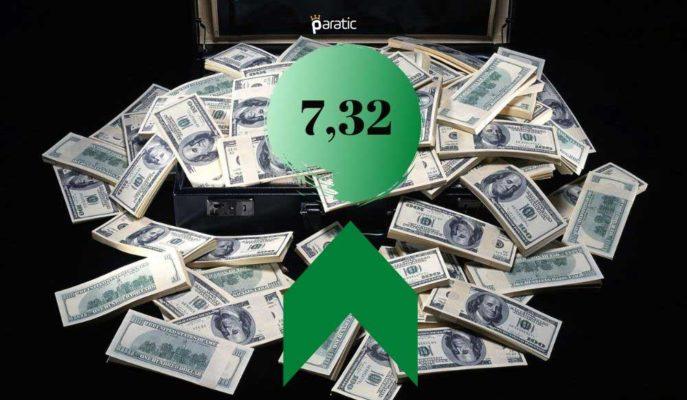 7,32'yi Aşan Dolar Kuru Tüm Zamanların En Yükseğini Gördü