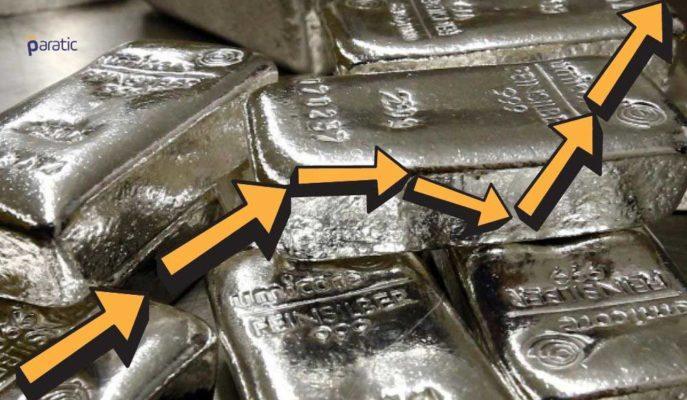 Sert Yükselen Gümüş Bir Süre Geriledikten Sonra Ralliye Devam Edebilir
