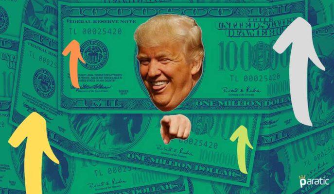 ABD için 3. Çeyrek GSYİH Tahminini Artıranlar Arasına BofA da Katıldı
