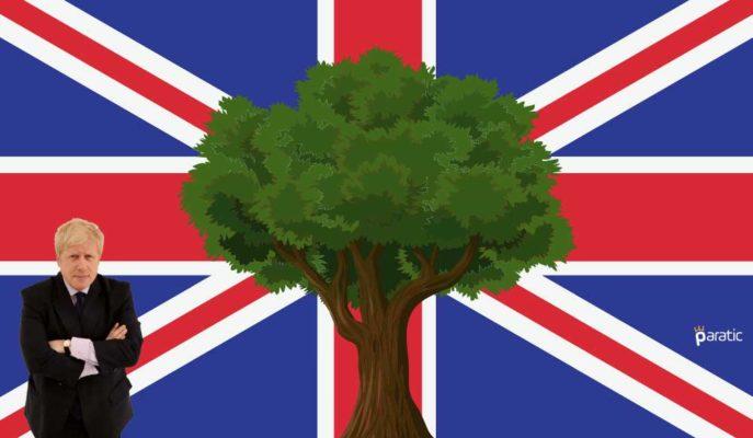 CBI, İngiltere Hükümetini Pandemi Sonrası Yeşil Toparlanmaya Çağırdı