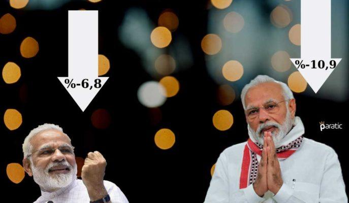 Hindistan Devlet Bankası GSYİH'de Yıllık Daralma Tahminini %6,8'den %10,9'a Çıkardı