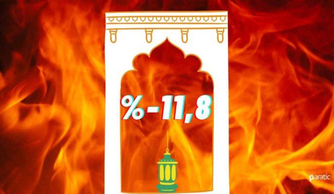 Hindistan'ın GSYİH Düşüş Tahmini %5,3'ten %11,8'e Sert Yükseltildi