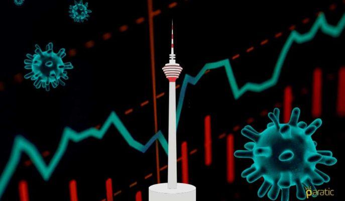 Malezya Ekonomisi 3Ç20'de Üretim İvmesiyle Güçlü Toparlanabilir