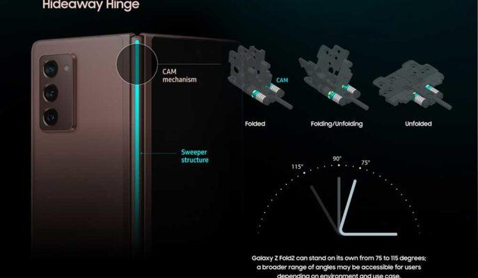 Samsung, Galaxy Z Fold 2'nin Menteşe Yapısını Anlatan Bir Video Paylaştı