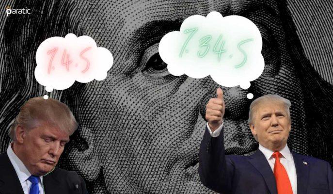 ABD Ekonomisi için %34,5'lik Büyüme Öngören ING, 4Ç20'ye İyimser Yaklaşmadı