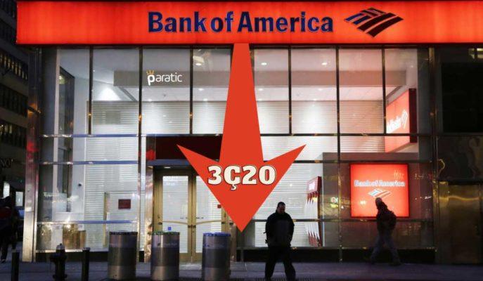 Bank of America 3Ç20 Kazançları Düşük Faiz Baskısıyla Beklentilerin Altında