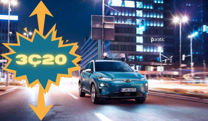Hyundai 3Ç20'de Yaklaşık 300 Milyon Dolar Net Zarar Etti