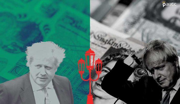 İngiltere'de Ekonomik Toparlanma Eylül'de Sürerken Ekim'de Tersine Dönebilir