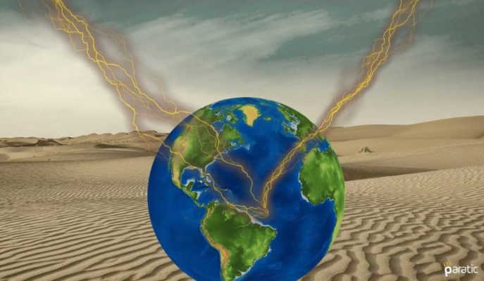 Küreselleşmiş Ekonomi Su, Enerji ve Toprak Güvensizliğini Kötüleştiriyor