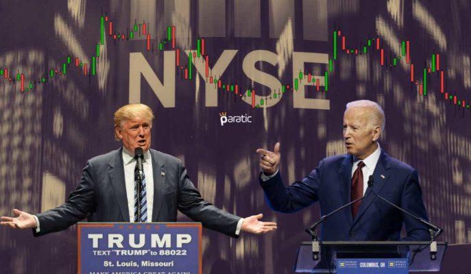 Mobius, S&P 500'de Çift Tepe Konusunda Uyarıda Bulundu