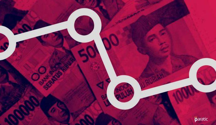 Rupi Baskısı Endonezya'da Enflasyona Müdahaleye İzin Vermiyor