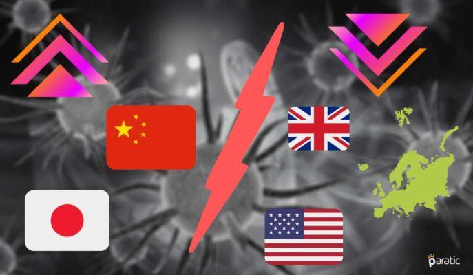 Asya Ekonomileri Toparlanırken Batı Diğer Yönde İlerliyor