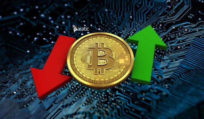 Bitcoin Tüm Zamanların Rekoruna Yaklaştıktan Sonra 3 Bin Dolar Düştü