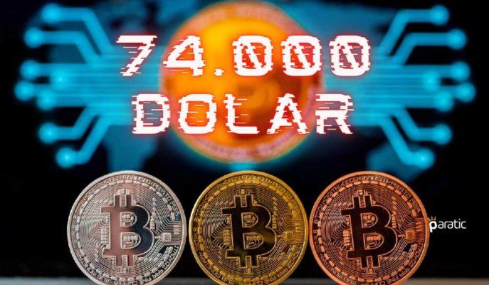 Bitcoin 2017 Rekoruna Yaklaşırken 74 Bin Dolar Tahmini Geldi