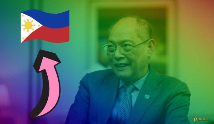 Filipinler Ekonomisi 2021'in 2. Çeyreğinden İtibaren Güçlü Toparlanacak