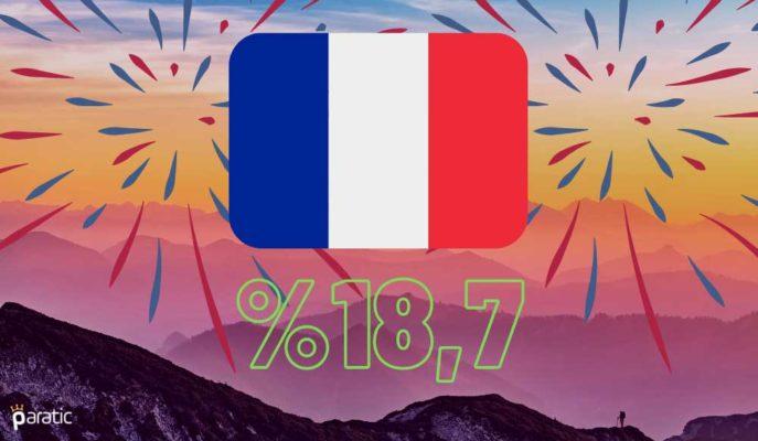 Fransa'nın 3Ç20 Ekonomik Büyümesi %18,7'ye Yükseltildi