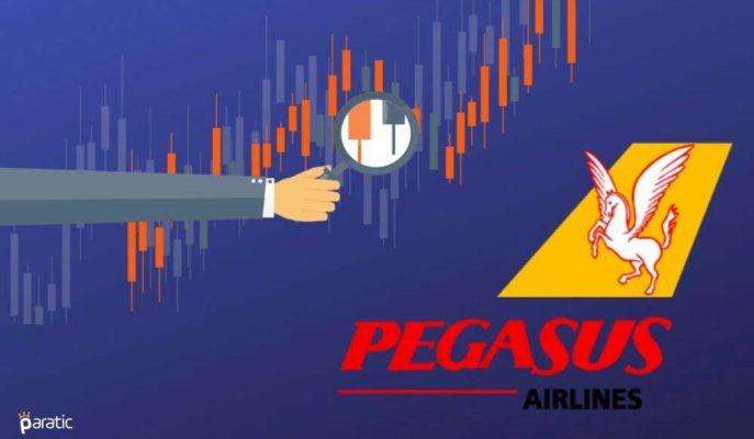 """Pegasus Hisselerinde Hızlı Toparlanma Bekleyen HSBC """"AL"""" Tavsiyesine Geçti"""