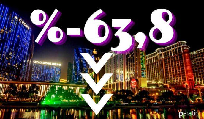 Macau Ekonomisi Eylül Çeyreğinde %63,8 Daraldı