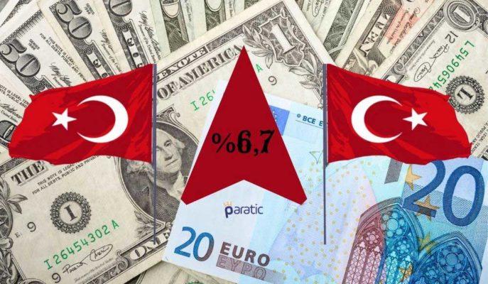 3Ç20'de %6,7 Büyüyen Türkiye GSYİH Sonrası Döviz Kurları Değişmedi