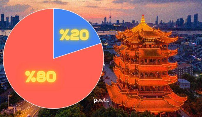 Yatırımcılar Gelecek 10 Yılda Portföylerinin %20'sini Çin'e Ayırmalı