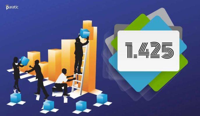 BIST 100 Endeksi TCMB'nin Faiz Kararı Öncesi 1.425 Puanla Zirveyi Tazeledi