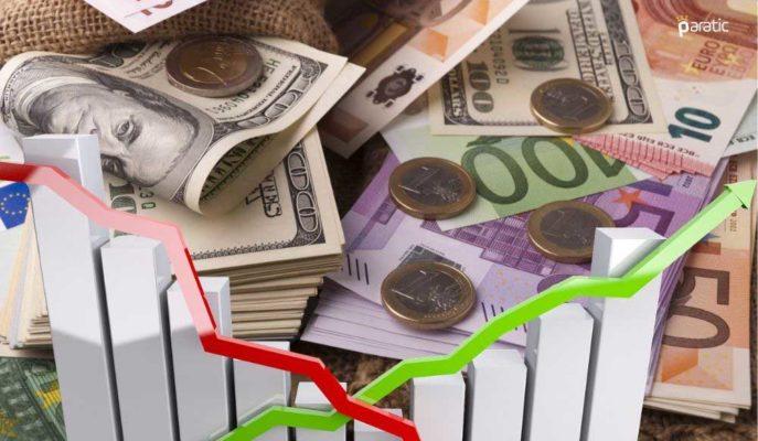 Döviz Kurları Moody's'in Riskleri İşaret Eden Yorumunun Ardından Dalgalı