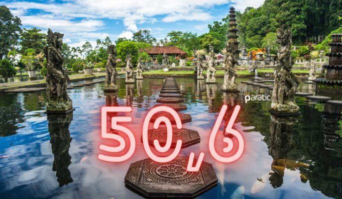 Endonezya İmalat PMI Kasım'da Rekor Üretim Artışı Gösterdi