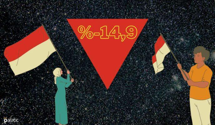Endonezya Perakende Satışları Ekim'de 4 Ayın En Sert Düşüşünü Kaydetti