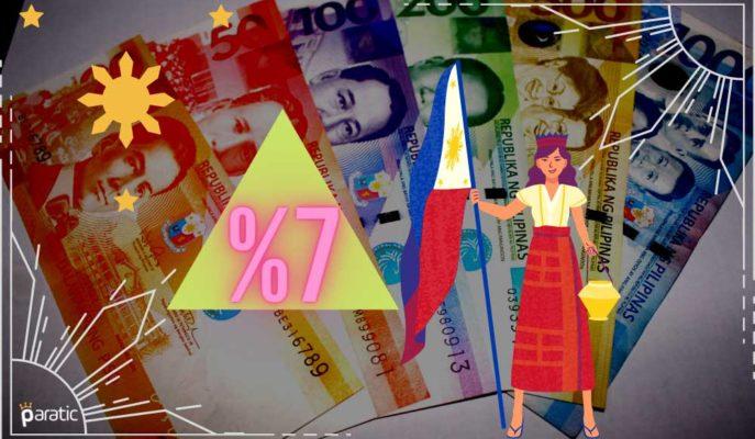Filipinler GSYİH'si 2021'de %7 Artarken İşsizlik Ilımlı Düşecek