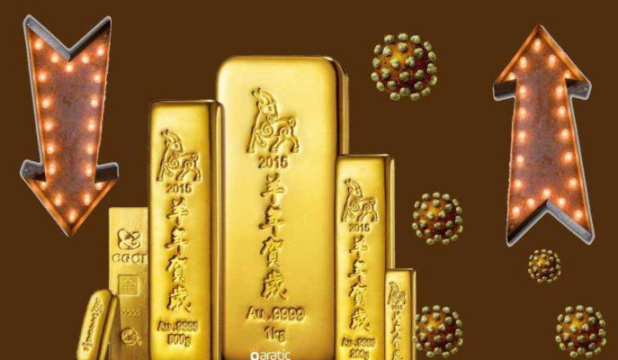 Altın Tahminini 1907 Dolara Düşüren HSBC, Pandeminin Pozitif Etkisine Dikkat Çekti