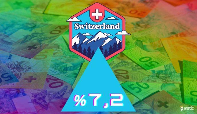 İsviçre Ekonomisi 3Ç20'de Son 40 Yılın En Yüksek Büyümesini Kaydetti