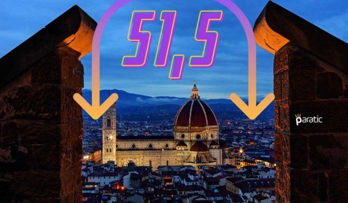 İtalya İmalat PMI, Kasım'da Daha Yavaş İyileşmeye İşaret Etti