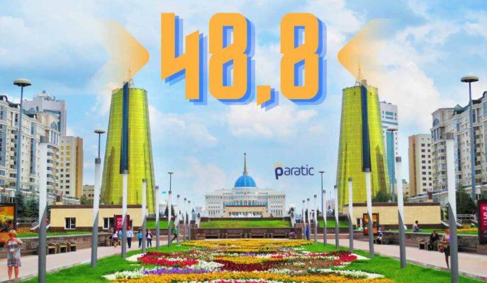 Kazakistan İmalat PMI, Üretim Koşullarının Kasım'da Kötüleştiğini Gösterdi