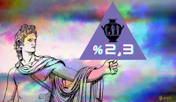 Yunan Ekonomisi 3. Çeyrekte %2,3 Artışla Büyümeye Döndü