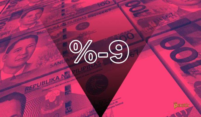 4Ç20'de İyileşen Filipinler Ekonomisi 2020'de Tahmini %9 Daralacak