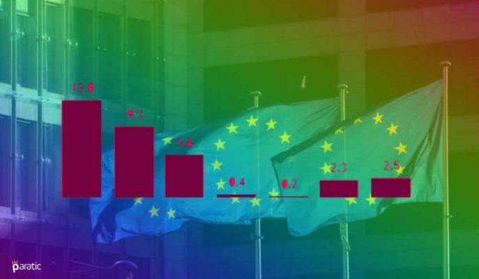 Euro Bölgesi Sanayi Üretimi Kasım'da 7. Aylık Artışını Kaydetti