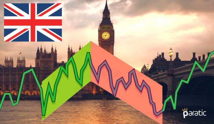 CBI: İngiltere Perakende Satışları Ocak'ta 8 Ayın En Düşüğüne Geriledi