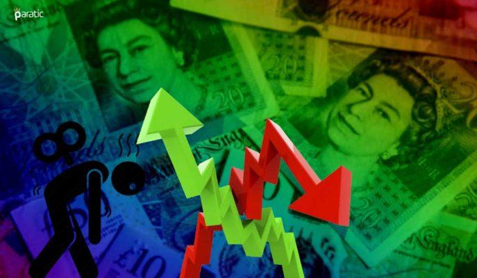 İngiltere'nin Ticaret Açığı Kasım'da 1,5 Milyar Sterline Çıktı
