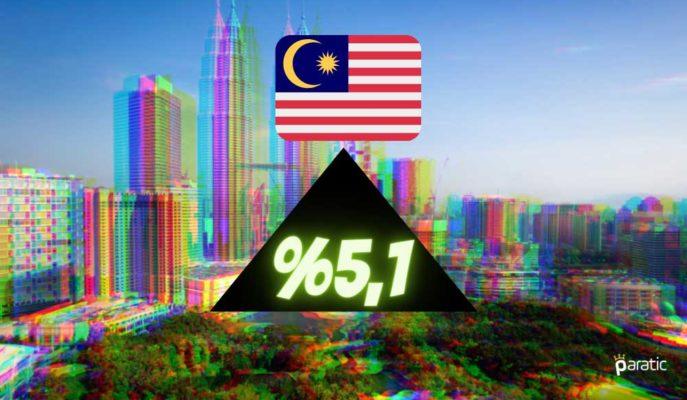 Malezya Ekonomisi için 2021'de %5,1'lik Büyüme Tahmin Edildi