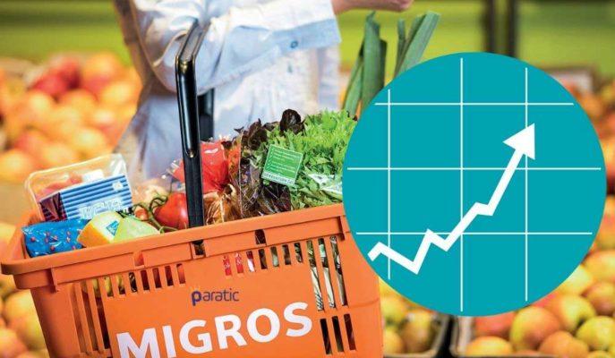 HSBC'nin Fiyat Hedefini 54 TL'ye Çıkardığı Migros Hisseleri Zirveyi Gördü