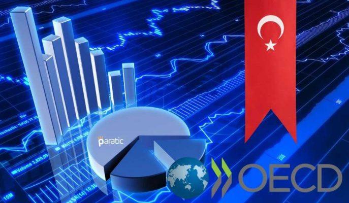 OECD Türkiye GSYİH'si için 2021 Büyüme Beklentisini %2,6'ya Düşürdü