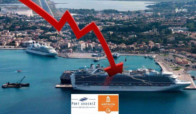 Port Akdeniz'in Katarlılara Satışını Tamamlayan Global Holding Hisseleri Düşüşte
