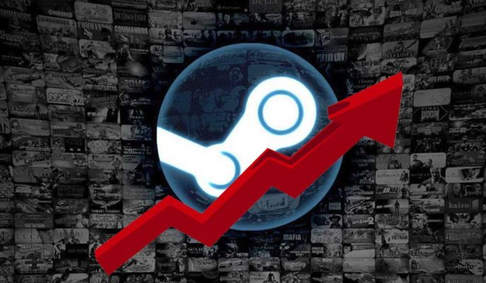 Steam 2020 Yılında Pandemi Etkisiyle Her Alanda Rekor Kırdı