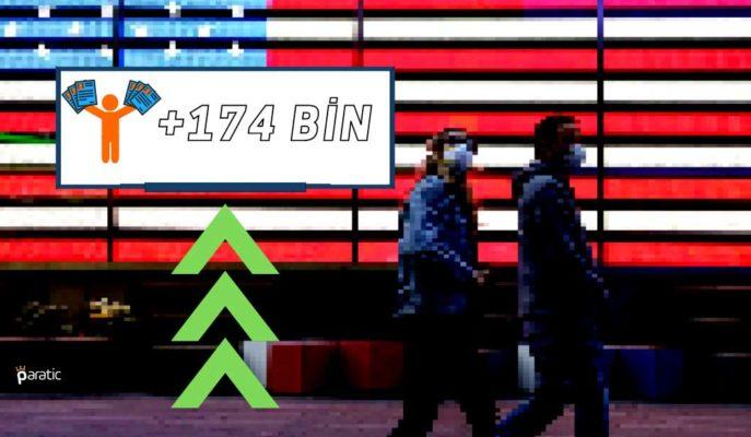 ABD Özel Sektör İstihdamı Ocak'ta Beklenti Üstü Arttı